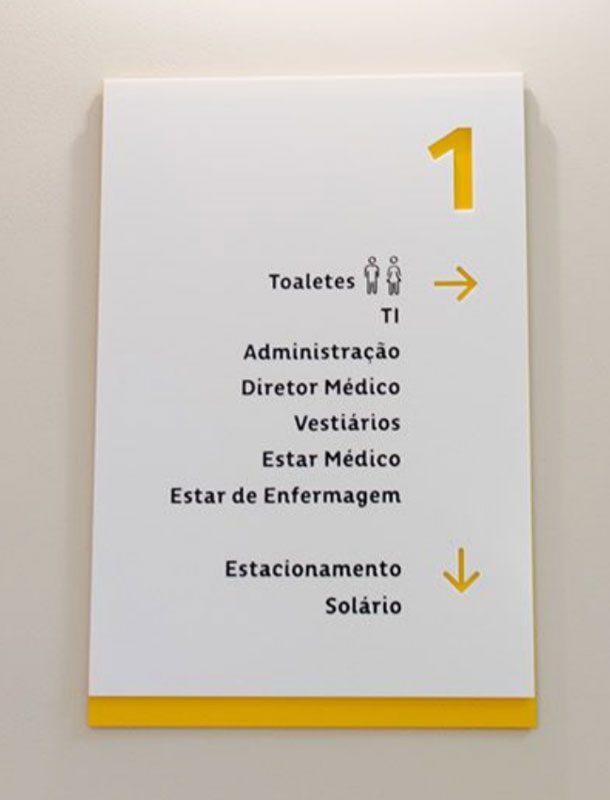 تابلو راهنمای طبقات و سرویس بهداشتی