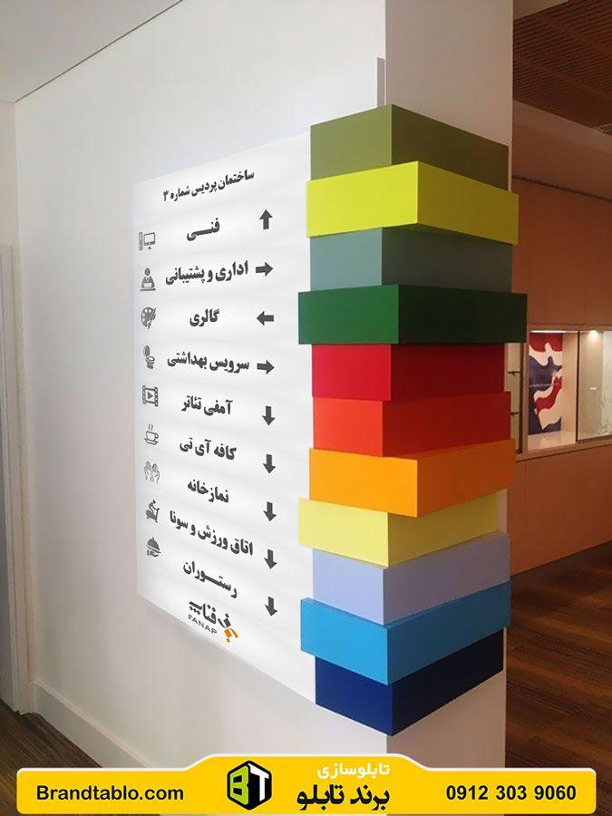 تابلو راهنمای طبقات رنگی